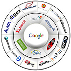 Large list of search engines including Google, Bing, Yahoo and more.